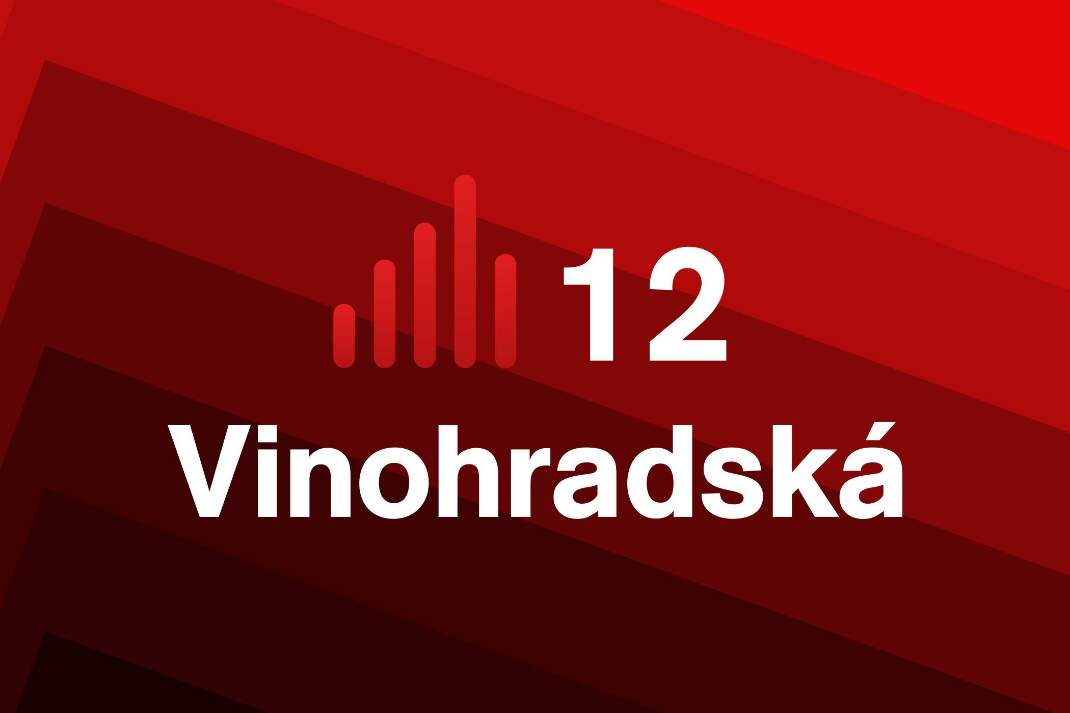 Zpravodajský podcast Českého rozhlasu Vinohradská 12